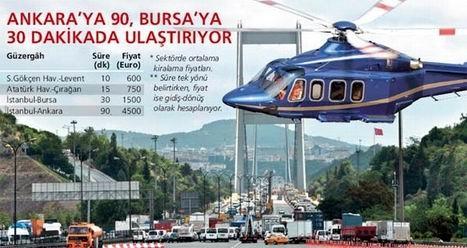 Fatih Sultan Mehmet Köprüsü'nü Havadan Aşmanın Bedeli 100 Euro!