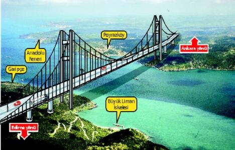 3. Boğaz Köprüsü'nün Yapımı Hızlanıyor!