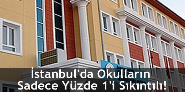 hüseyin avni mutlu, istanbul bina, istanbul okulları, istanbuldaki binalar, istanbuldaki kamu binaları, kamu binaları