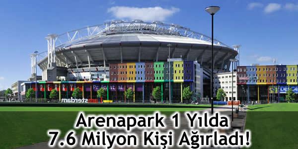 Arenapark 1 Yılda 7.6 Milyon Kişi Ağırladı!