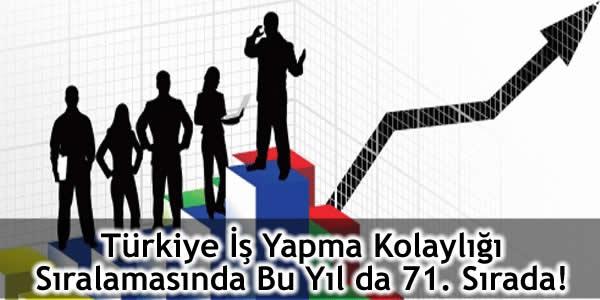 Türkiye İş Yapma Kolaylığı Sıralamasında Bu Yıl da 71. Sırada!