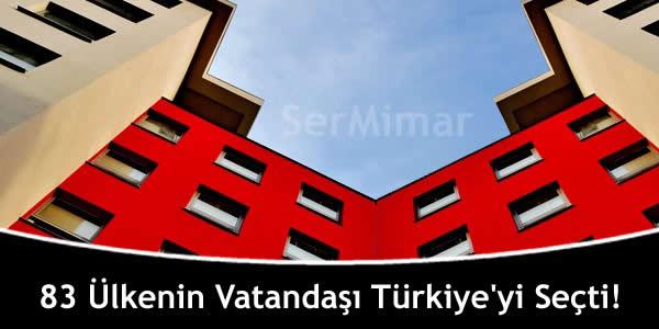 83 Ülkenin Vatandaşı Türkiye'yi Seçti!