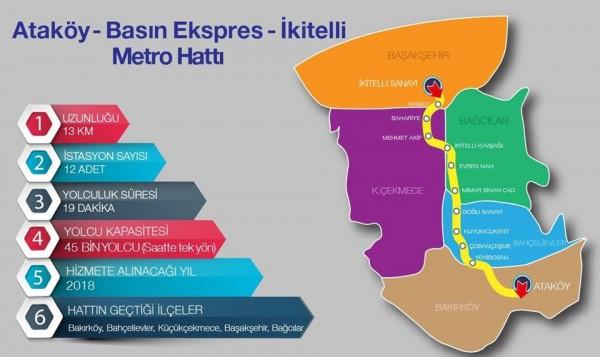 iki-onemli-metro-hatti-eylulde-start-aliyor-3