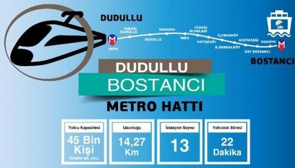 iki-onemli-metro-hatti-eylulde-start-aliyor-4